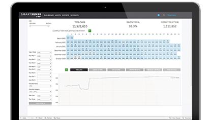 SmartSense downloadable reports