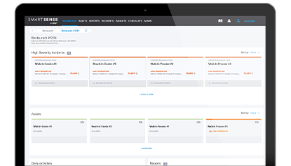 SmartSense Cloud Dashboard