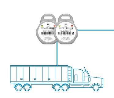 SmartSense wireless sensors and reefer truck